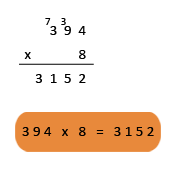 example of multiplication by a 1-digit number