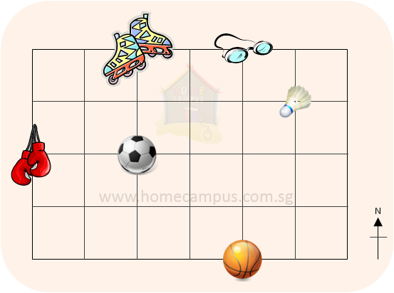 Angles, Turns and Directions - Home Campus