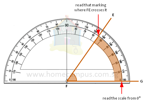 Measure Of An Angle : What are angles home campus