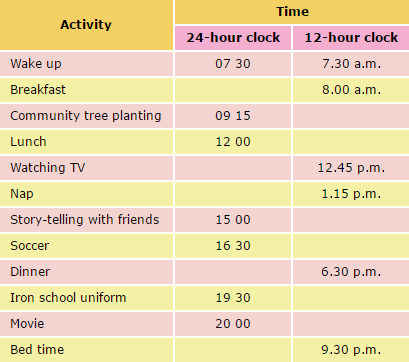 Measuring Time: Seconds, 24-hour Clock and Duration - Home Campus