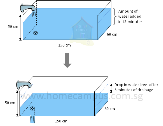 Volume of a aquarium measurement volume of cubes and for Fish tank size calculator