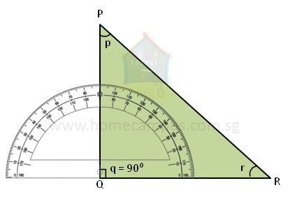 Right Angle Triangle Angles of a Right Angled