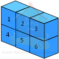 measuring unit cube